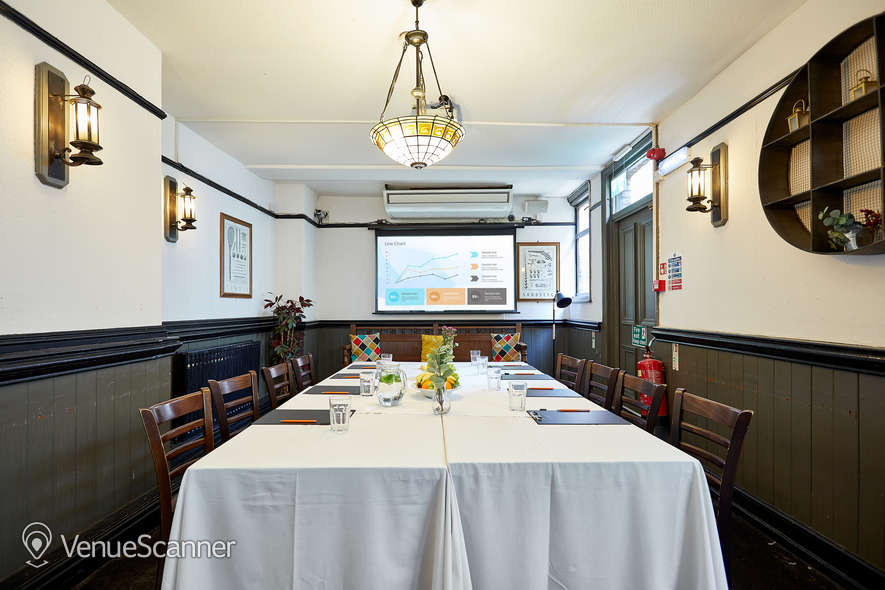 Hire St Christophers Inn Private Room 5