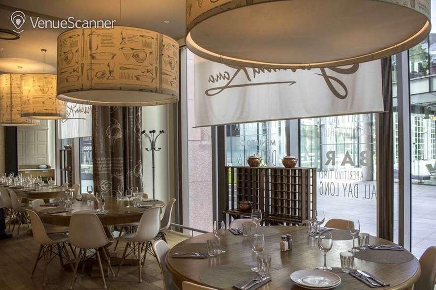 Hire Giovanni Rana Restaurant Business Area 1